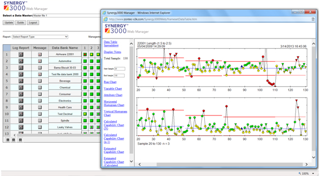 Synergy 3000 SPC Software Web Manager with Control Chart.