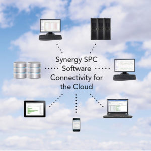 Architecture of How Synergy SPC Software Utilizes Cloud Computing in Your Enterprise
